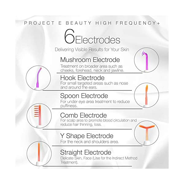 Project E Beauty 6 Argon Gas Violet and Neon Gas Orange Electrodes D'arsonval High frequency Apparatus Home Use Skin…