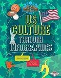 US Culture Through Infographics, Nadia Higgins, 1467745650