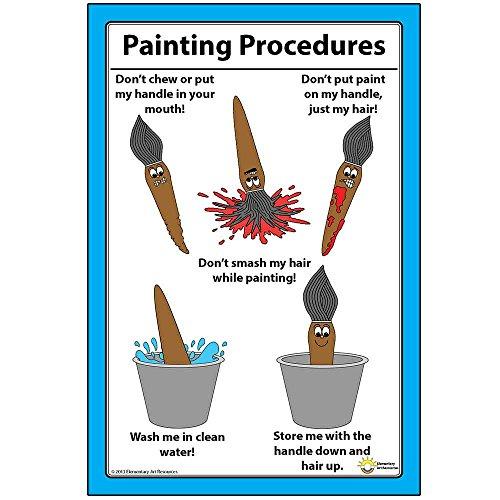 "Paintbrush Procedures Poster 12"" X 18"""