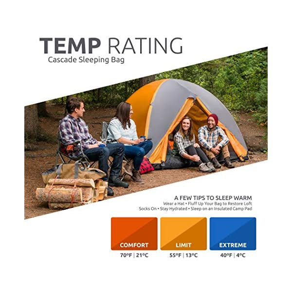 TETON Sports Cascade Double Sleeping Bag; Lightweight, Warm and Comfortable for Family Camping 7