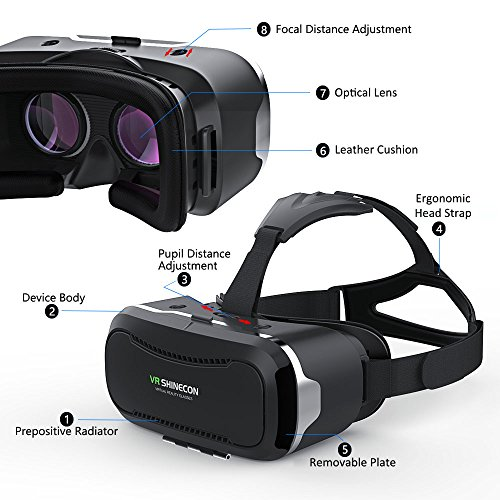 3D VR Glasses VR Headset for 3D Games and Videos - Virtual Reality Headset with Prepositive Radiator for iPhone,Samsung and Other more Smartphones-VR SHINECON