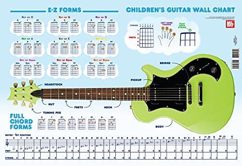 (Childrens Guitar Wall Chart)