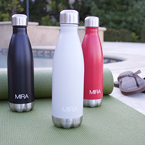 Mira Stainless Steel Vacuum Insulated Water Bottle Leak