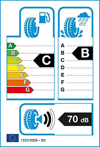 Imperial EcoDriver5-215//65R16 98H Sommerreifen