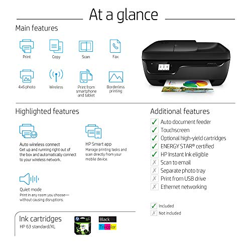 HP All-in-One Wireless Printer Printing, ready