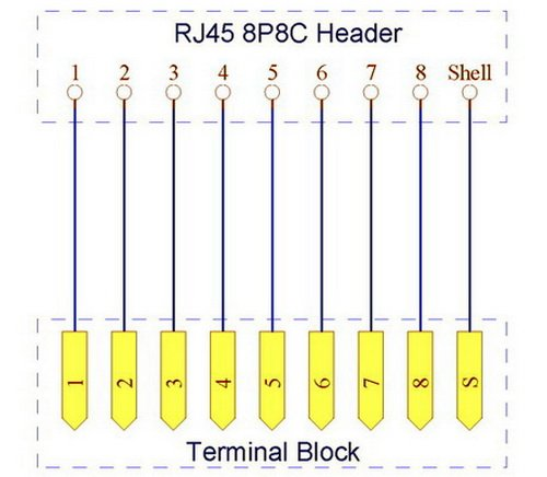 Connector. Electronics-Salon RJ45 8P8C Vertical Shielded Jack Breakout Board Terminal Block