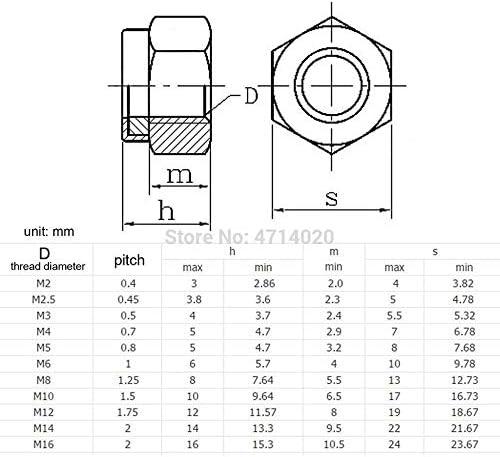 Nuts Nut /& Bolt Sets NOLOGO HHTC Nuts Screws and Fasteners Nut Bolts 2//5//25pcs M2 M2.5 M3 M4 M5 M6 M8 M10 M12 M16 Stainless Steel Black hex Nylon Insert Lock nut self-Locking nylock nut locknut