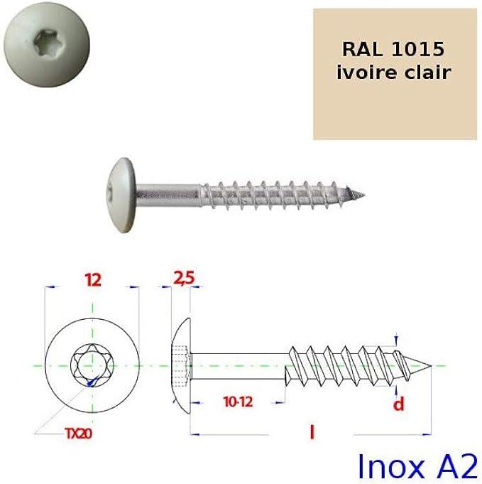 KS Tools 331.0008 Porte fili/ères M16-M20