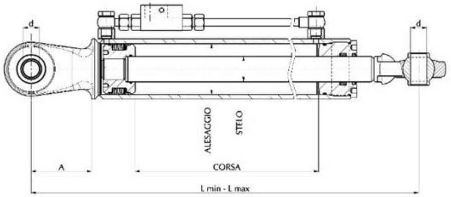 Gorilla Oberlenker hydraulisch Kugelgelenk beidseitig KAT 1//1 530-810mm