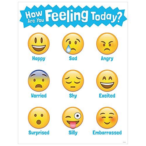Creative Teaching Press Chart How are You Feeling Today? Emoji Chart ()