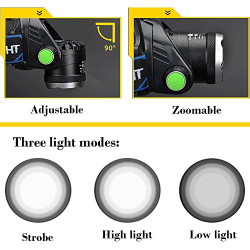 GRDE Zoomable 3 Modes Super Bright LED Headlamp with Rechargeable Batteries, Car Charger, Wall Charger and USB Cable by GRDE (Image #2)
