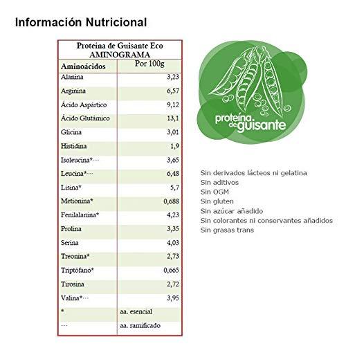 Proteína de Guisante Eco - 1 Kg | 82% proteina | natural y vegano | sin sabor