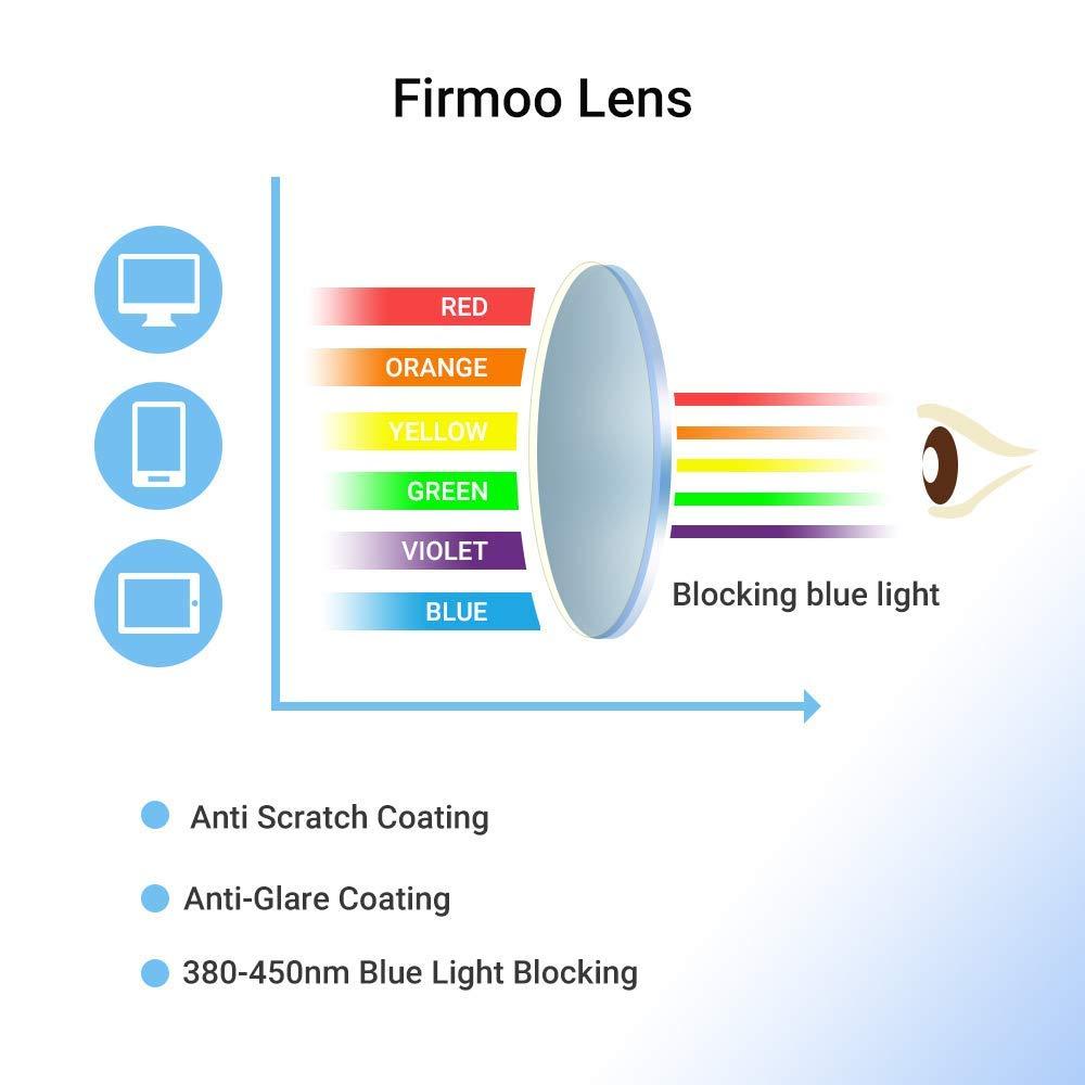 Firmoo Blue Light Filtering Glasses Oversize Non Prescription Computer Eyeglasses for Digtal Device