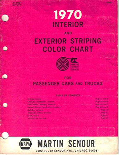 1970-interior-and-exterior-striping-color-chart-for-passenger-cars-and-trucks-a1199-section-2