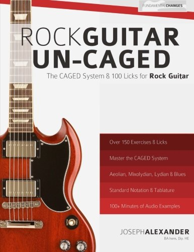 Rock Guitar CAGED Examples Exercses