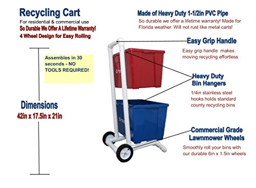 Recycling Cart | 2 Wheels | Lifetime Warranty | 1-1/2'' PVC | No Rust | Heavy Duty by RecyclingCartsPVC.com (Image #1)