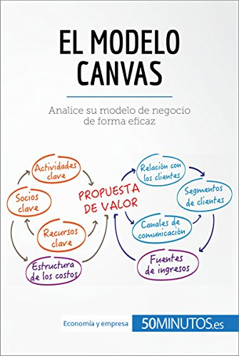 El modelo Canvas: Analice su modelo de negocio de forma eficaz (Gestión y Marketing) (Spanish Edition)