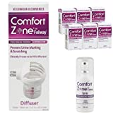Comfort Zone Starter Bundle