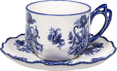 Home Essentials 79694-HE Home Décor (Blue Teacup)