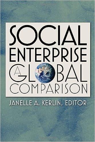 Social Enterprise: A Global Comparison (Civil Society: