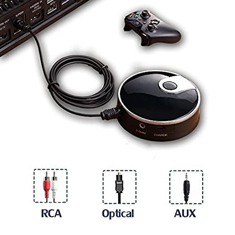Bluetooth Transmitter Optical, Digital Optical TOSLINK/ 3.5mm /Coaxial Wireless Audio Adapter for