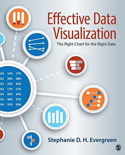 Effective Data Visualization: The Right Chart for the Right Data cover