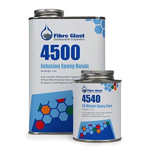 System 4500 Infusion Epoxy Resin - 40 Minute Pot Life - Quart Kit -