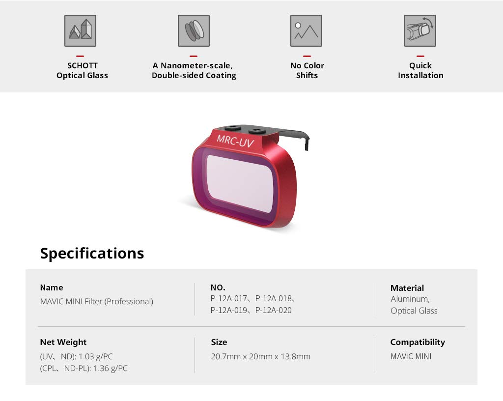 PGYTECH Filtro ND SET PRO per MAVIC MINI ND 8 16 32 64