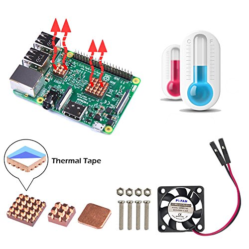 iUniker Raspberry Pi Fan, With All Copper Raspberry Pi Heatsink NEW DESIGN SIZE Cooling Kit with 8810 Thermal Conductive Adhesive Tape for Pi 3B+/3B/2B (Best Heat Sink Design)
