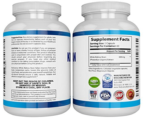 an analysis of the fat absorber dietary food supplements Nature provides the source for many dietary supplements see how to confidently extract examining food blog pesticide analysis center of excellence.