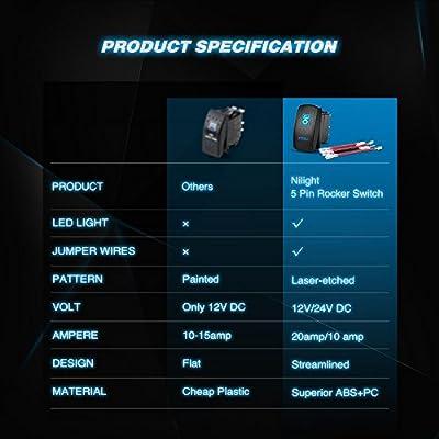Nilight 90006B LED Light Bar Stereo Rocker 5 Pin Laser 20A/12V 10A/24V Switch Jumper Wires Set,2 Years Warranty: Automotive