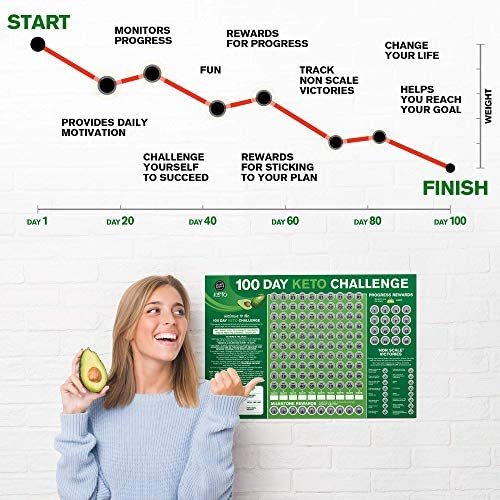 100 Day Keto Challenge Scratch Off Poster. The Perfect Planner for Keto Diet Made Easy with This Friendly Tracker Chart. Keto Accessories to Help You Lose Fat on LCHF Diets. 4