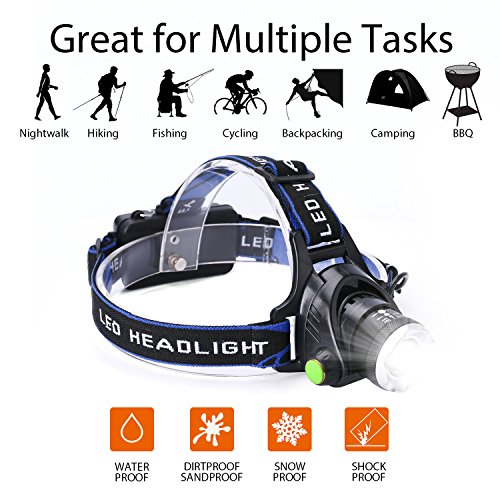 [LED Waterproof Headlamp Flashlight, Rechargeable Zoomable Headlamps Adjustable Cree T6 Headlight for Camping Hiking Hunting Running Working Outdoor Sports with 18650 Batteries,Charger and USB Cable] (Don Post Helmet)