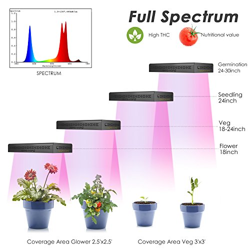 MARS HYDRO 600W LED Grow Light Full Spectrum for Hydroponic Indoor Plants...