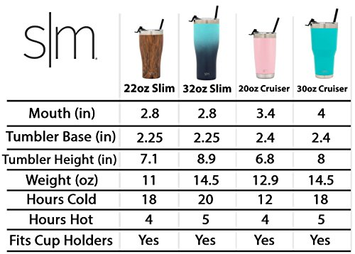 Simple Modern 32oz Slim Cruiser Tumbler with Straw & Closing Lid Travel Mug - Vacuum Insulated Water Coffee Cup Double Wall - Hydro 18/8 Stainless Steel Flask Thermos - Winter White by Simple Modern (Image #2)