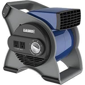 Lasko blower fan multi purpose pivioting for Multi speed blower motor