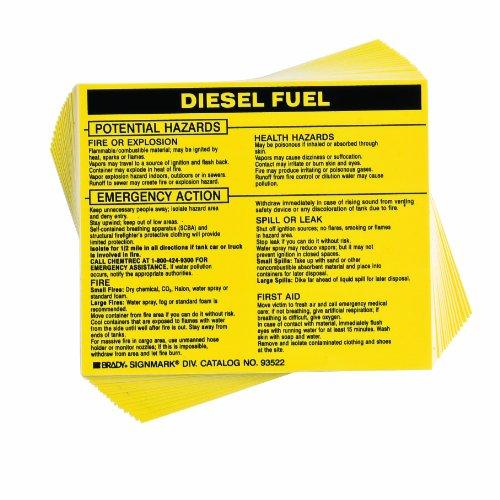 Brady 93522, Hazardous Material Label:Dot 5800.4-1987, 3 3/4