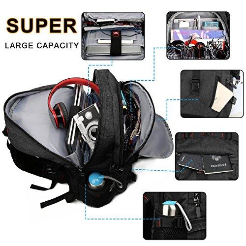 07cc0b286aee Amazon.com  Laptop Backpack
