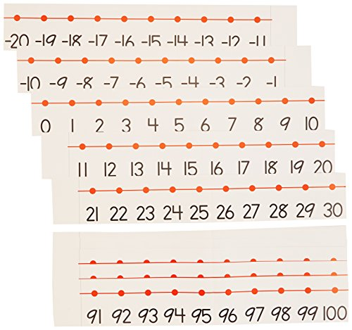 Pacon Teacher Supplies with (232000) (Number Line With Negative Numbers Up To 100)