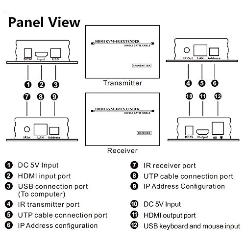 TESmart 400 ft HDMI KVM Extender Over TCP/IP Ethernet/Over Single Cat5e/cat6 Cable 1080P with IR Remote - Up to 400 ft (One Sender + One Receiver) by TESmart (Image #4)