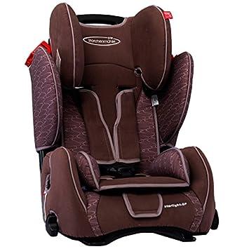 Baby Preiswert Kaufen Kindersitz Autositz Isofix 9-36 Kg Sparen Sie 50-70% Auto-kindersitze