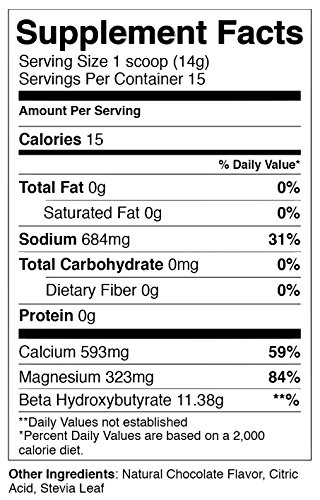 Perfect Keto Base, Exogenous Ketone Supplement, Chocolate Sea Salt Flavor (211gr)