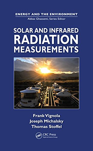 Solar Radiation Sensors (Solar and Infrared Radiation Measurements (Energy and the Environment))