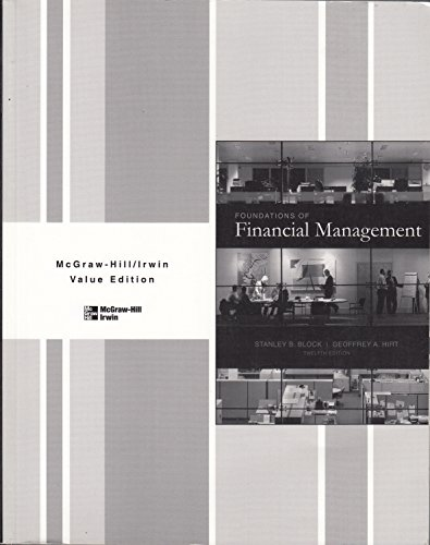 Foundation of Financial Management