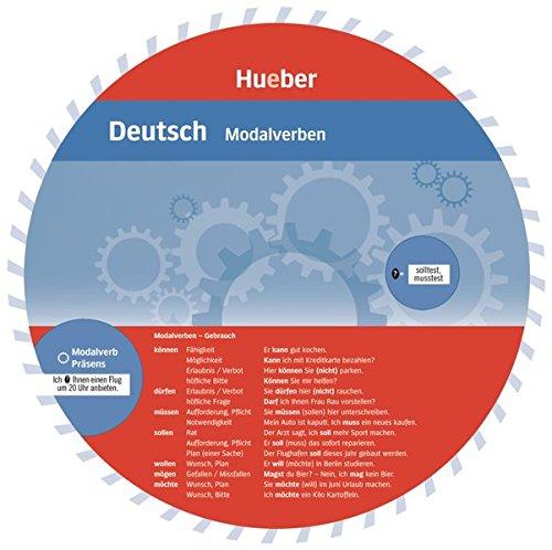 Deutsch – Modalverben  Wheel – Deutsch – Modalverben