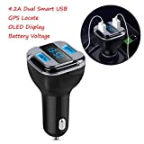 GBSELL 4.2A Dual Smart USB GPS Locate OLED Display Battery Voltage Car Charger Adapter