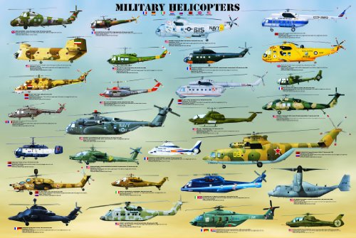 Safari Ltd. Military Helicopters Laminated Poster - 36x24 Inches