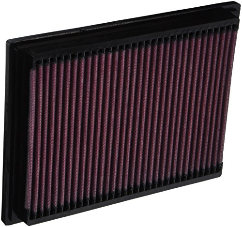 K&N 33-2070 High Performance Replacement Air Filter