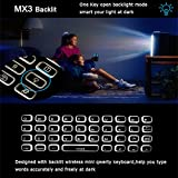 Backlit Air Mouse Keyboard Remote MX3 Pro, 2.4Ghz Mini Wireless Android TV Control & infrared Learning for Computer PC Android TV Box By Dupad Story