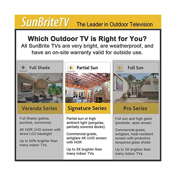 SunBrite 55-Inch Outdoor Television 4K with HDR - Signature 2 Series - for Partial Sun SB-S2-55-4K-BL (55-inch, Black) 4